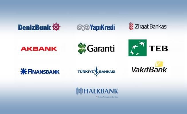 İhtiyaç Kredisi Veren Bankalar