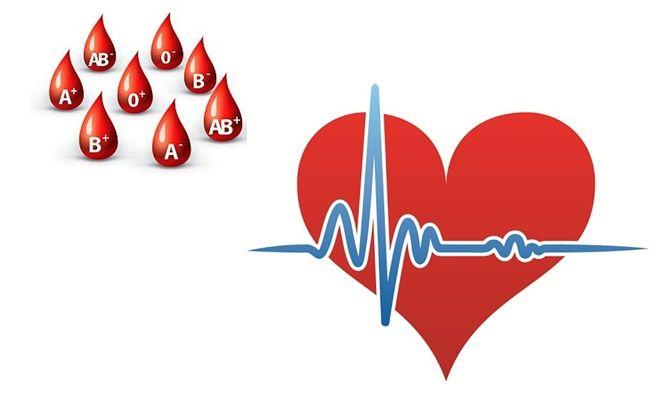 Kan Grubuna Göre Kalp Krizi Riski Artıyor