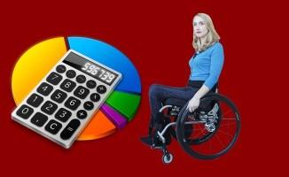Engelli emeklilik maaş hesaplaması nasıl yapılıyor?