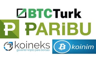 Türkiye'deki Kripto Para Borsaları